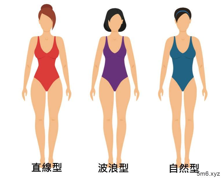 女人罩杯大小示意图 为什么相同罩杯乳量不一样