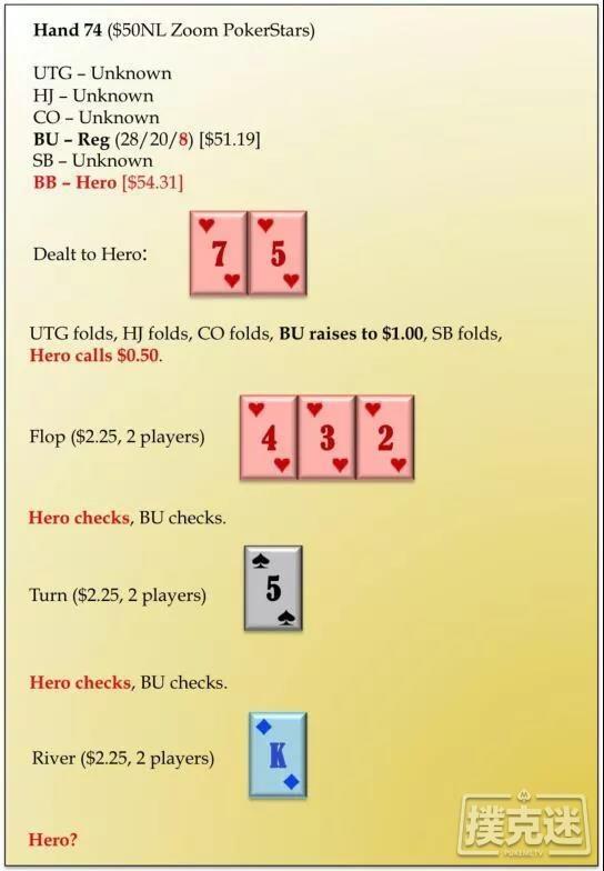 德州扑克里击中天同花应该如何游戏?