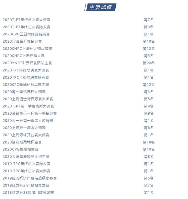 国人牌手故事   2020年打破中国竞技扑克MTT纪录的王者——孙国栋专访!