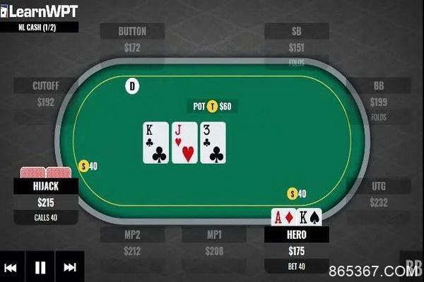 AK,翻牌圈击中顶对,转牌圈如何行动?